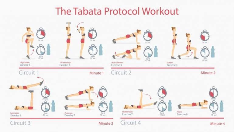 How-Does-Tabata-Training-Work.jpg