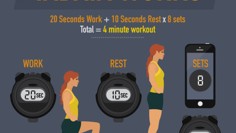 how-tabata-works.png